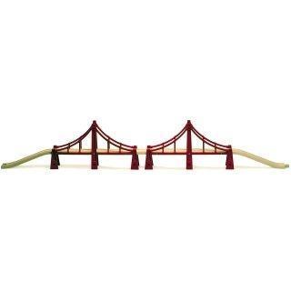Most veľký