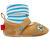 Kojenecké boty