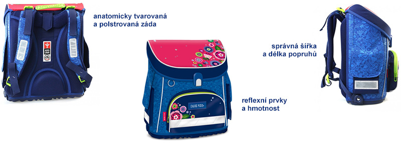 Vybíráme školní aktovku - Babymall.cz