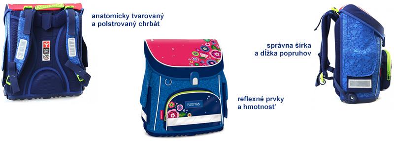 Vyberáme školskú aktovku - Babymall.sk
